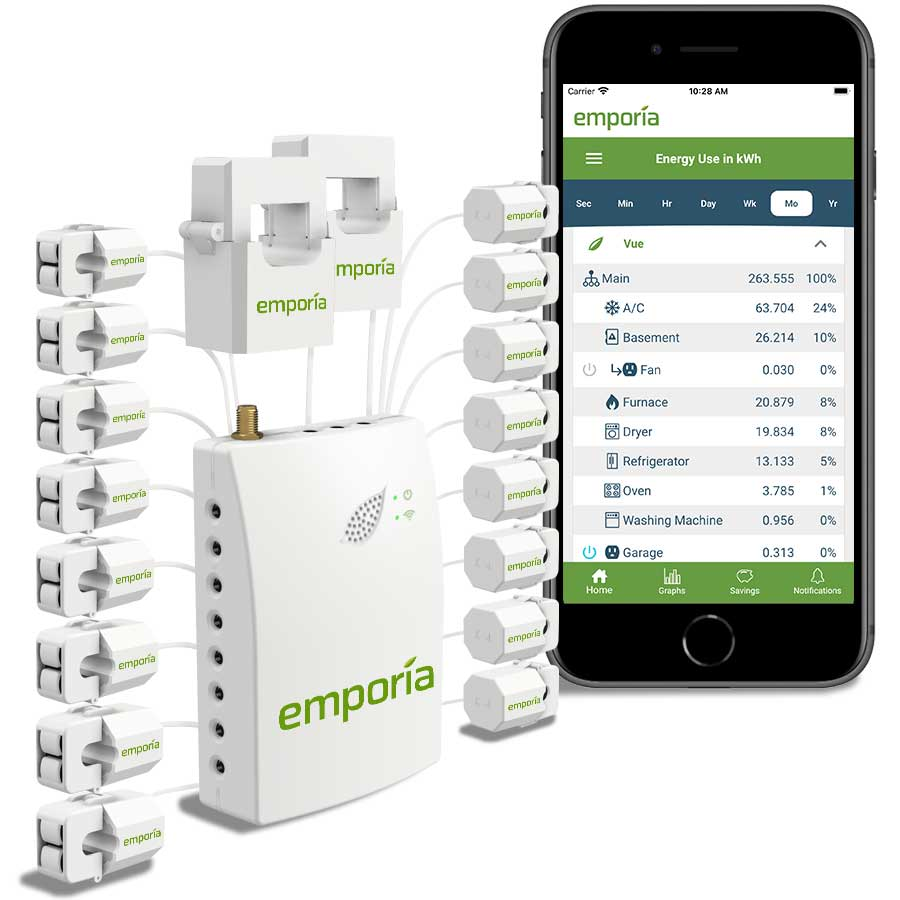 Emporia Gen 2 Vue with 16 50A Sensors