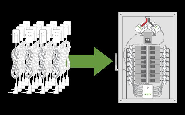 Gen 2 Vue Monitor Individual Circuits