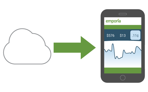 Gen 2 Vue manage energy with Emporia App
