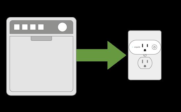 Plug appliances into the Emporia Smart Plug