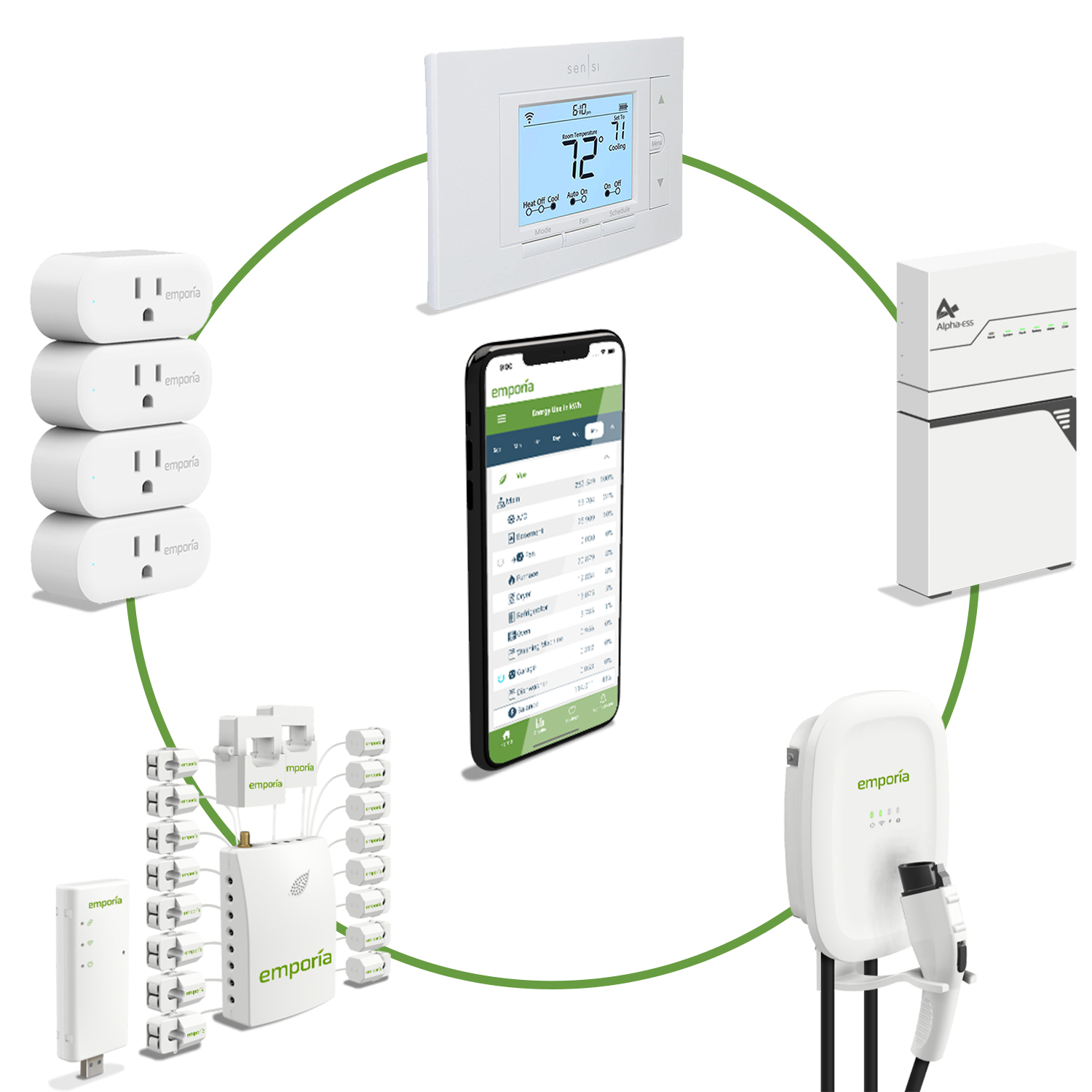 Integrate and control with the Emporia App