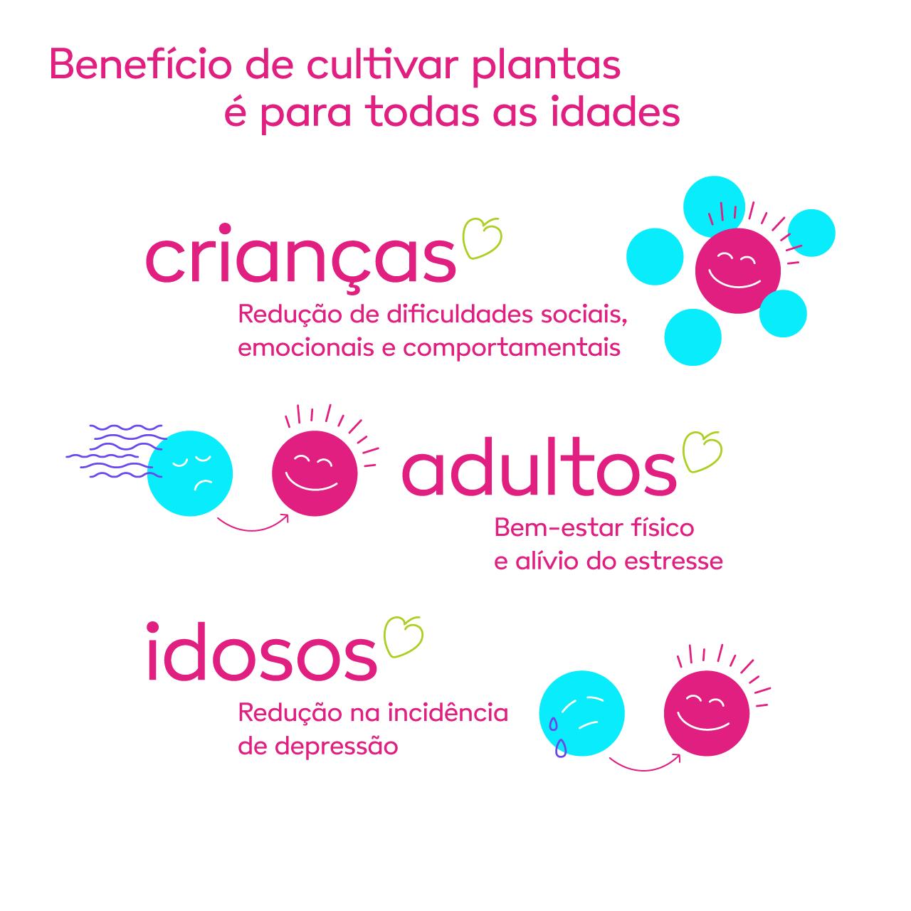 benefícios de cultivas plantas