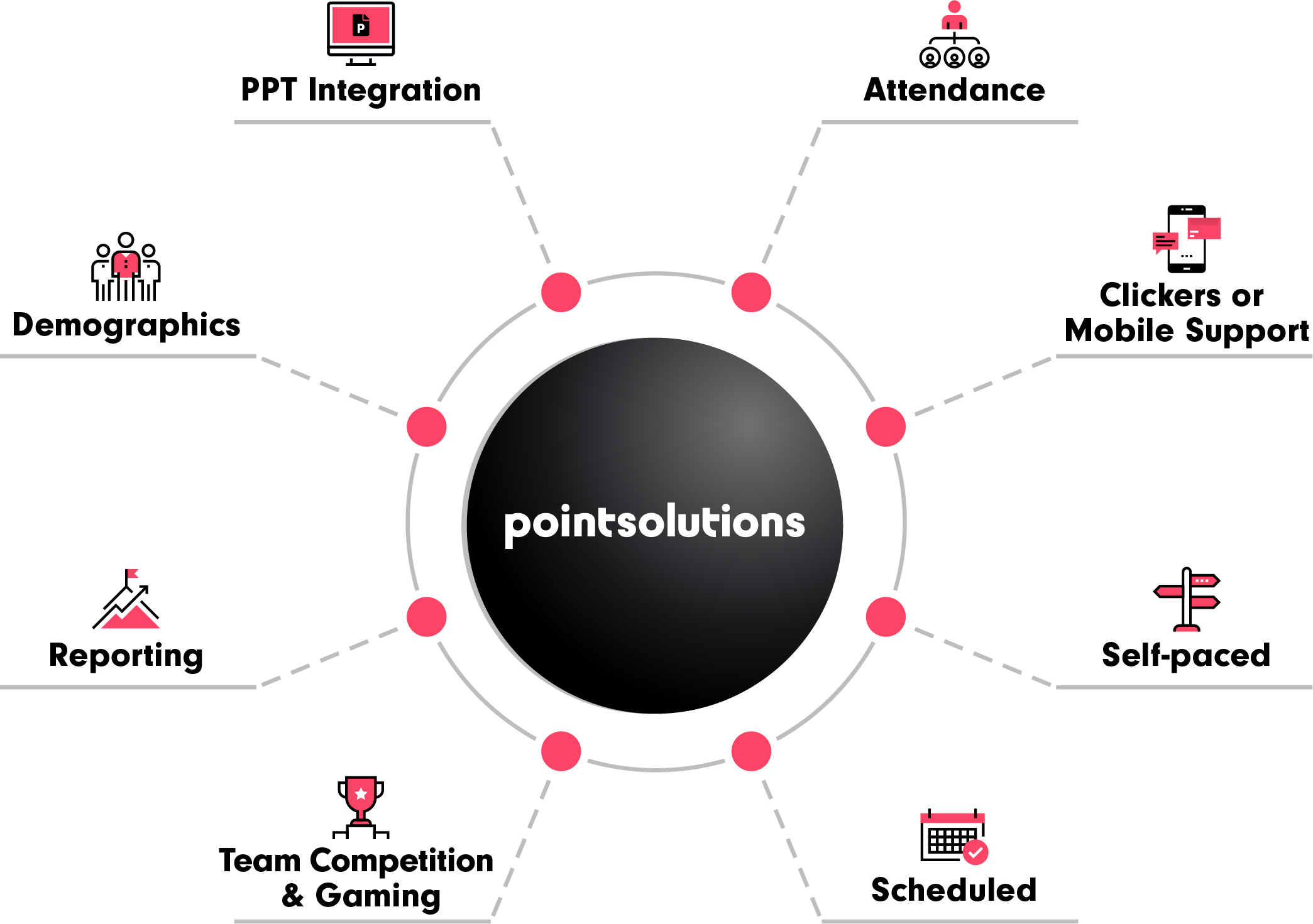 Our Point Solutions