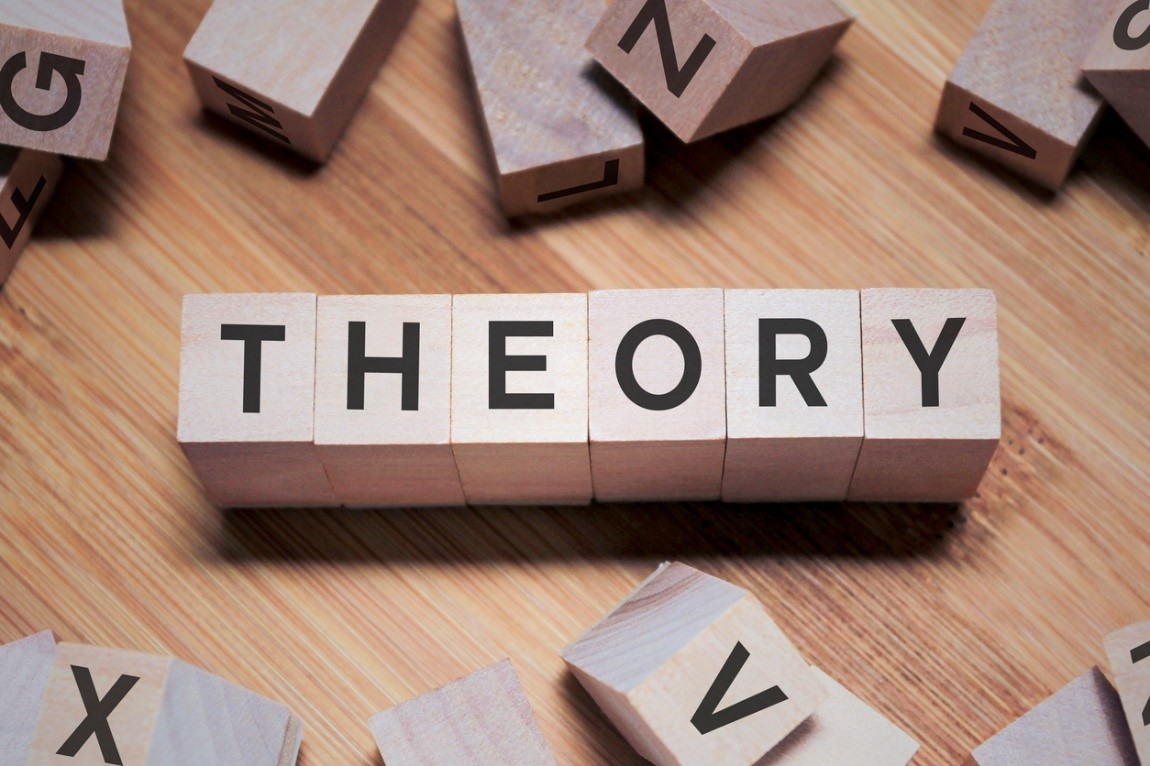Application of Learning Theories in the Workplace