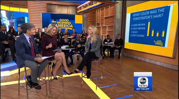 Turning Technologies featured on Good Morning America