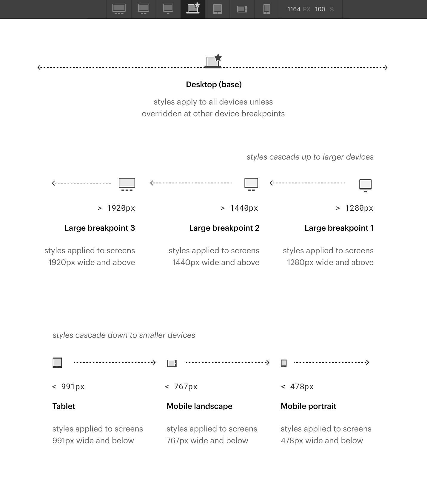 larger breakpoints in Webflow Designer