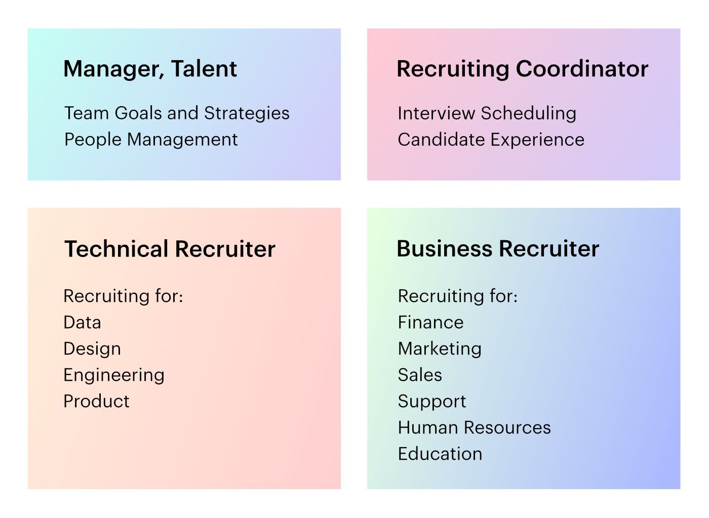 Talent Team Roles and Responsibilities