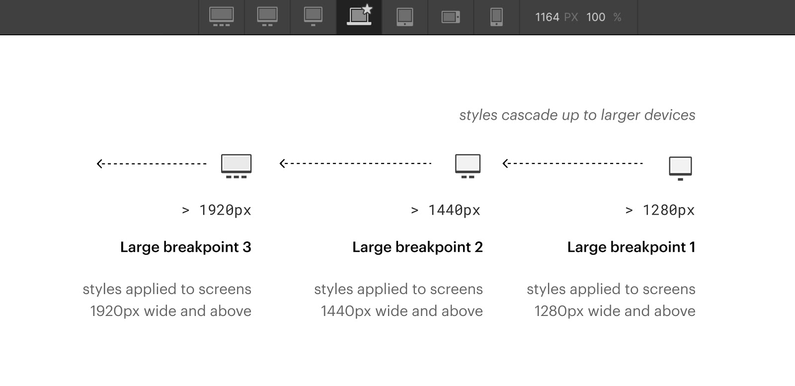 Customize your design for larger screens with new breakpoints at 1280px, 1440px, and 1920px.