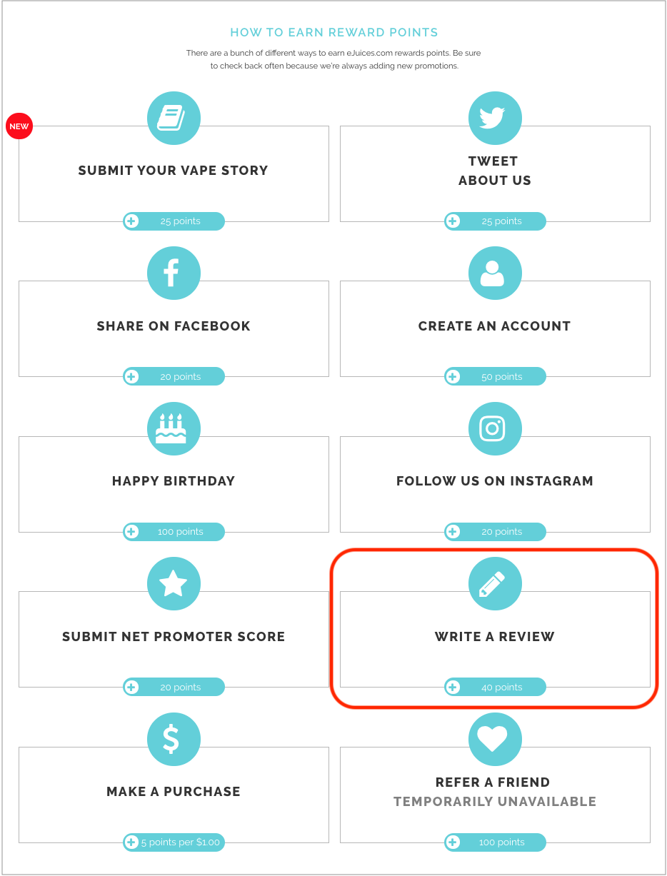 """Shopify reward points chart including """"writing a review"""" worth 40 points."""