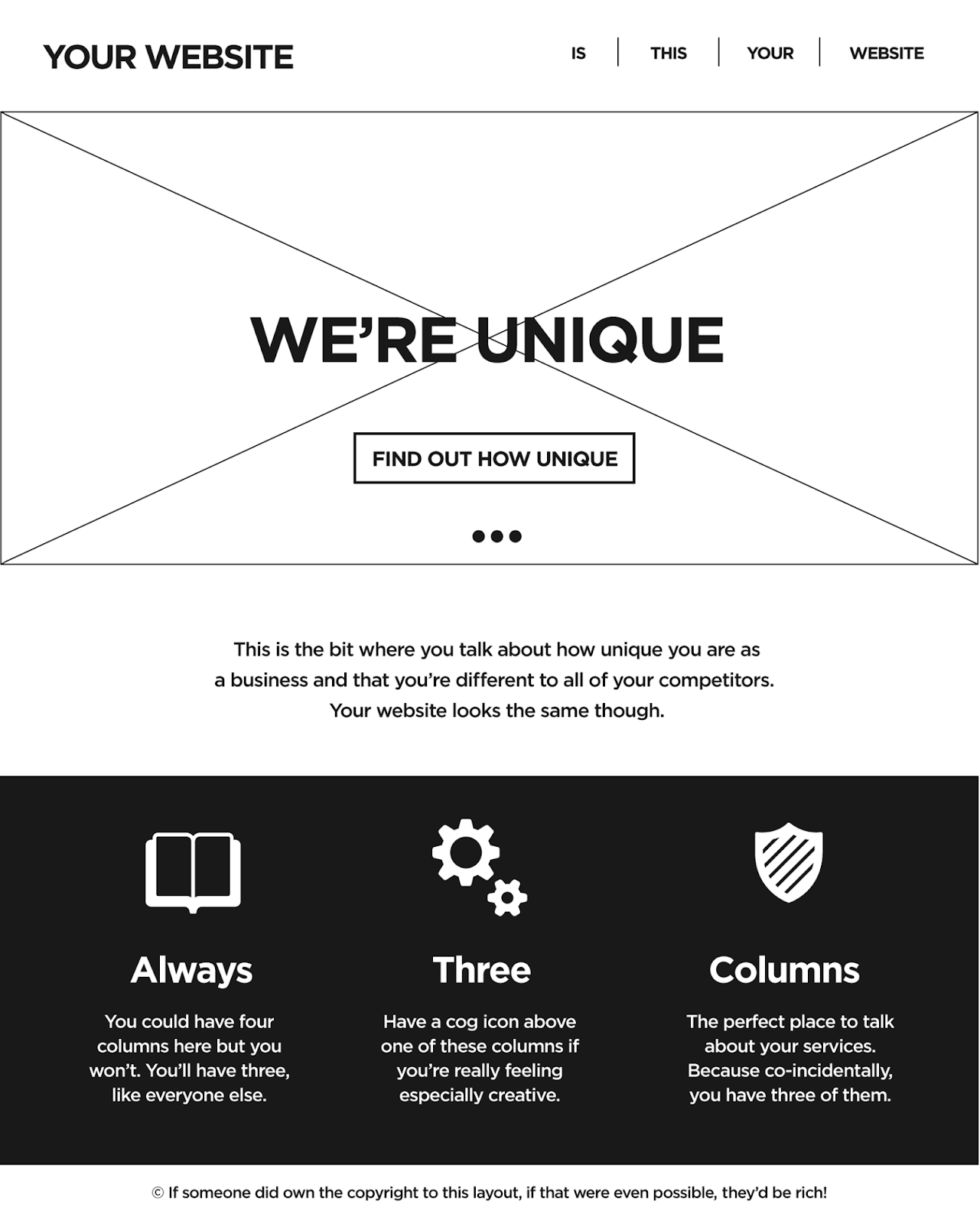 Wirframe of a landing page with nav in the top right, logo top left, a hero image followed with a blurb and three colums