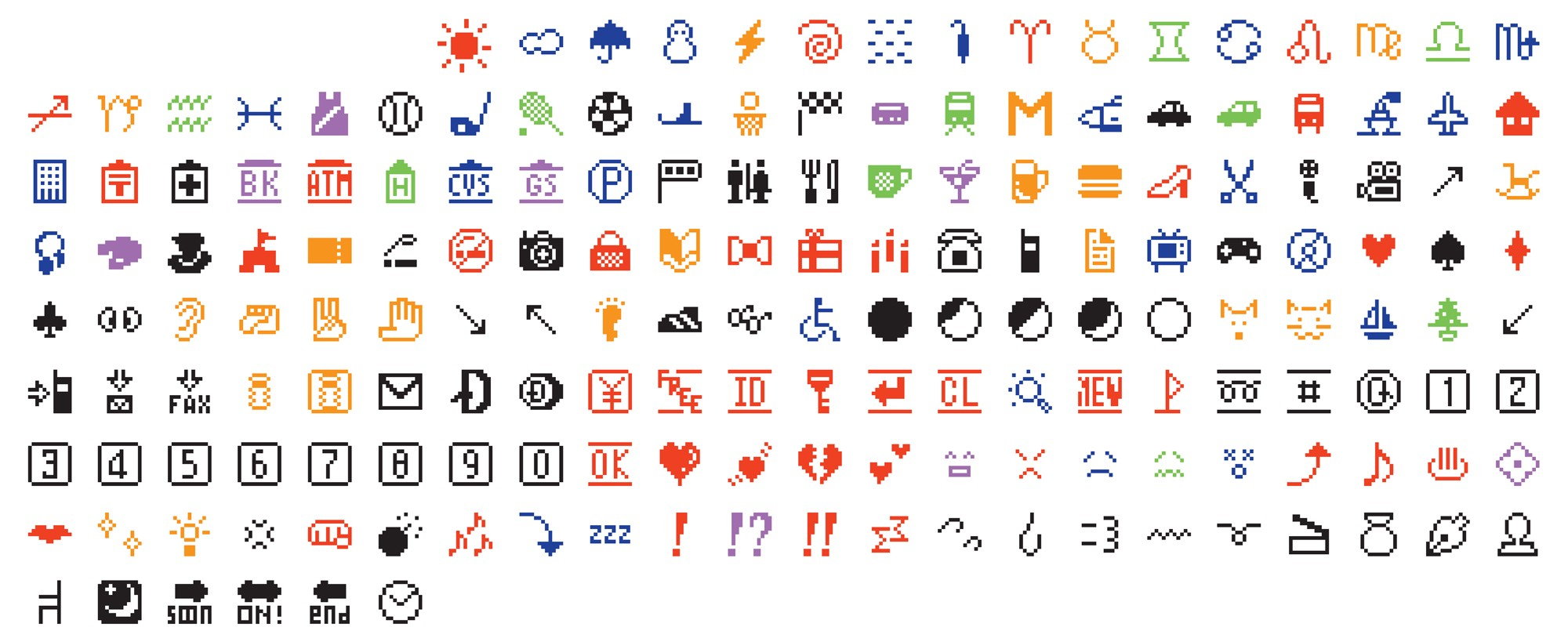 Original emoji set added to MoMA collection