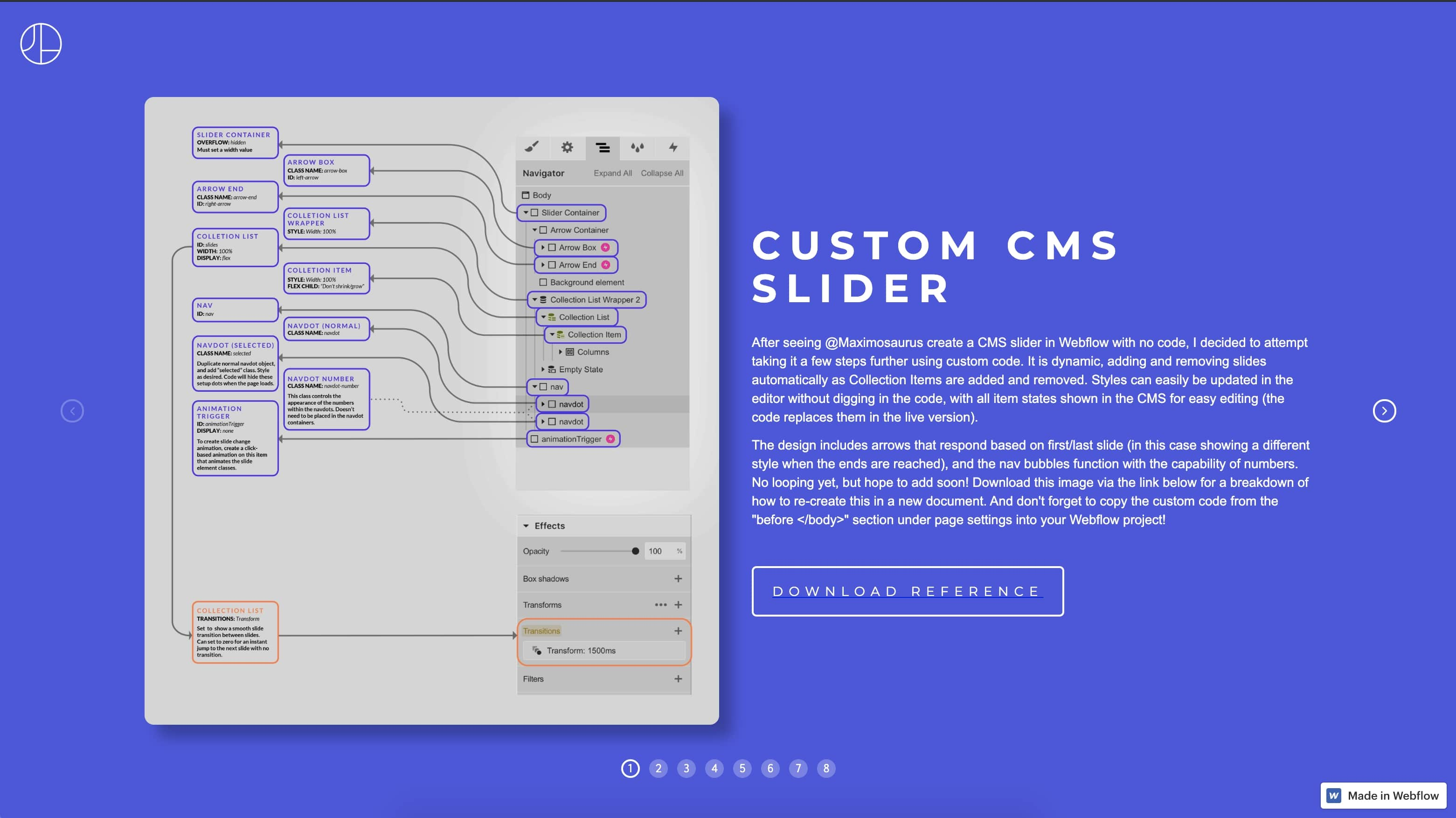 custom cms slider webflow