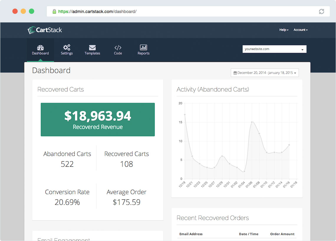 CartStack's abandoned cart recovery tools give you detailed data on abandoned and recovered carts