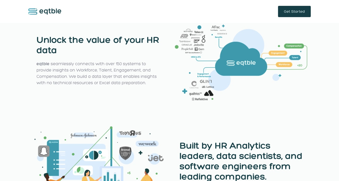 An image of how Eqtble's website highlights the product's value propositions