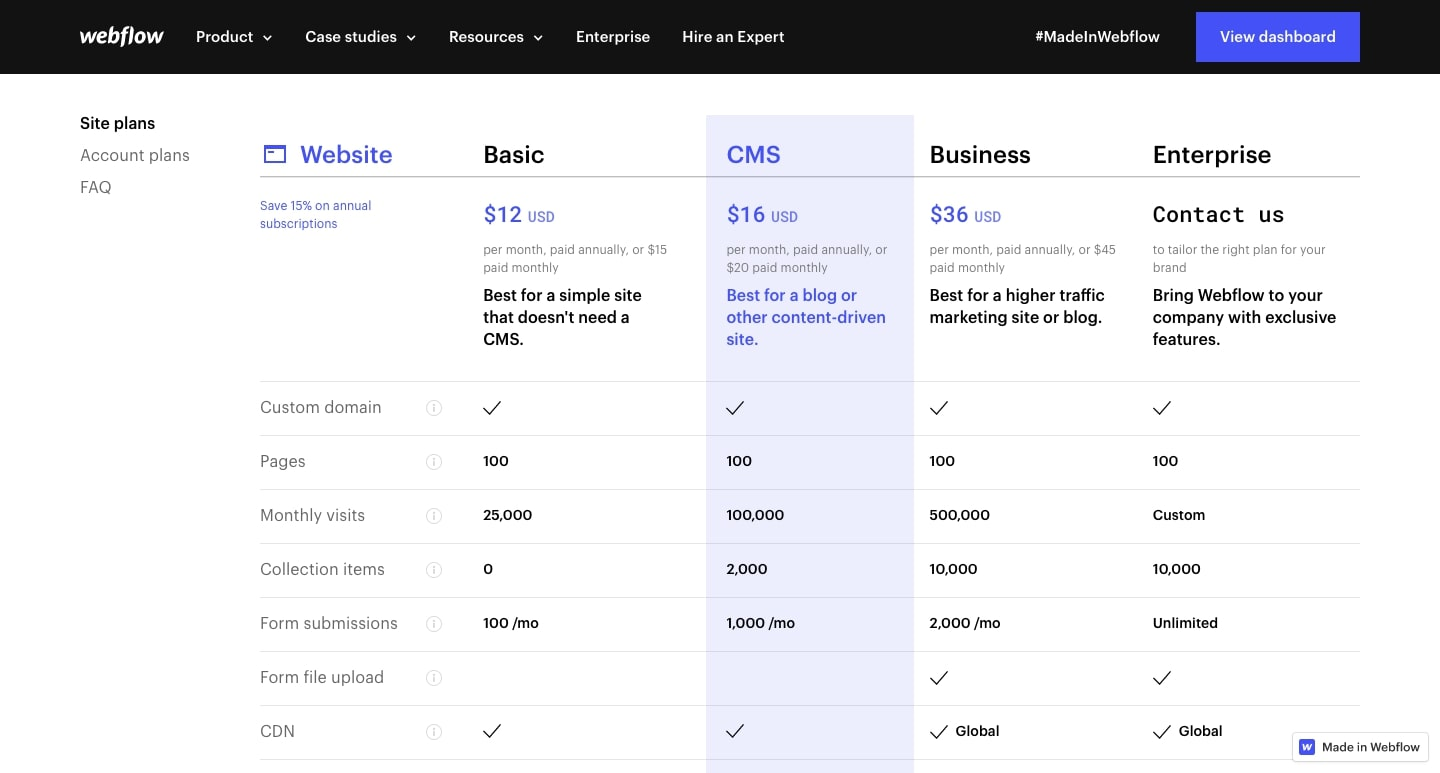 An image of the Webflow pricing structure.