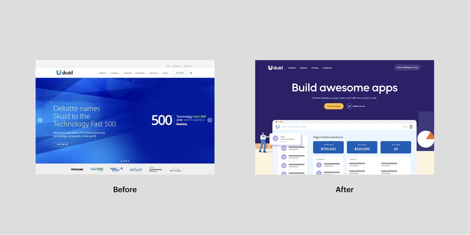 An image of Skuid's website before, and after redesign.