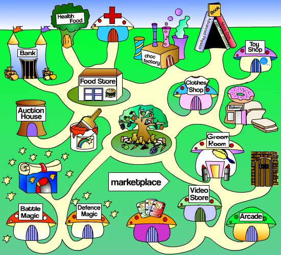 An image of the Neopets navigation screen.