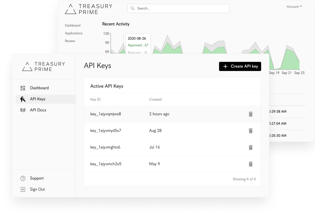 Treasury Prime Bank Console and Developer Dashboard screens on desktop