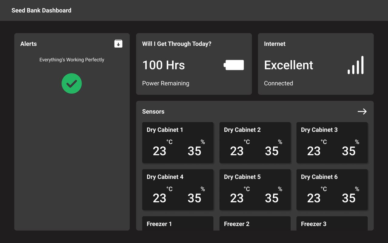 Seed Bank monitoring screen