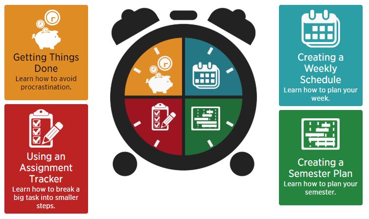 Zetella September Tips For Effective Task Management 2