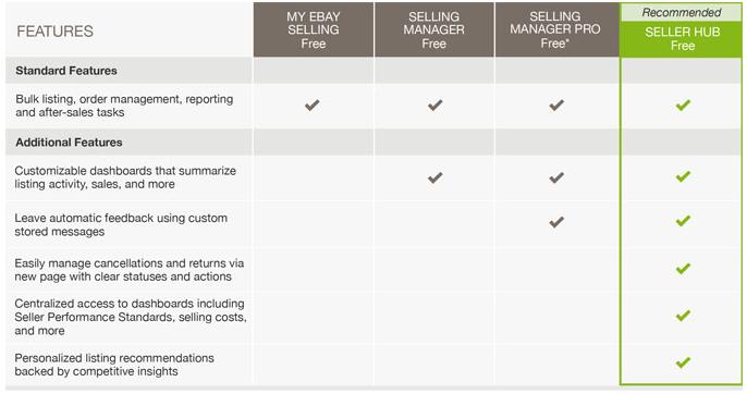 eBay_Seller_Hub_Comparison.png