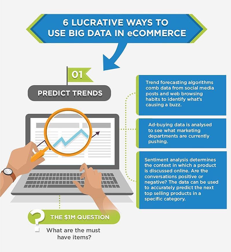 1-big-data-predict-trends.jpg