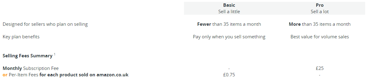 Amazon_Seller_Fees.png