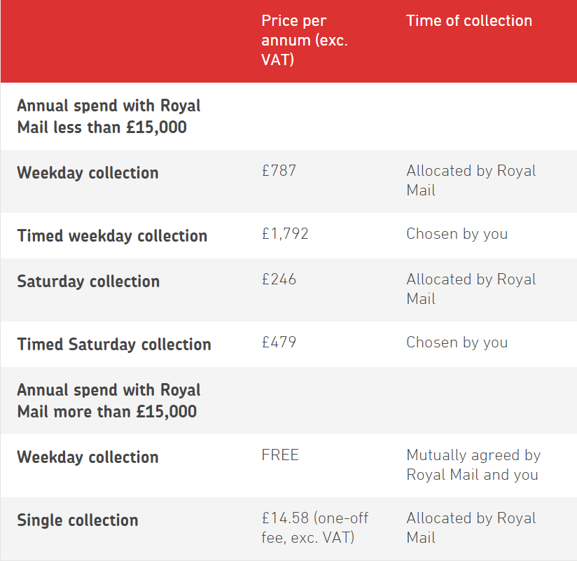 Royal Mail Collection Prices