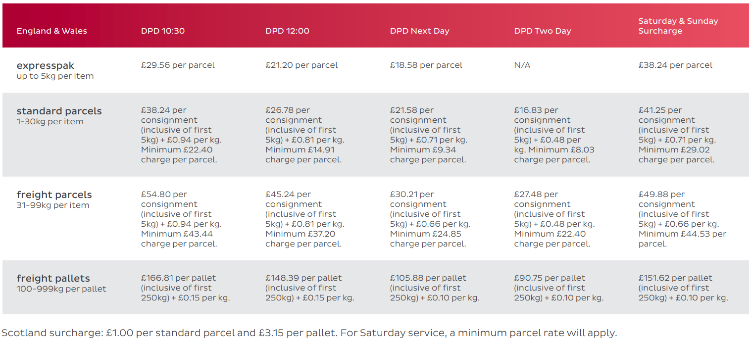 DPD Pricing