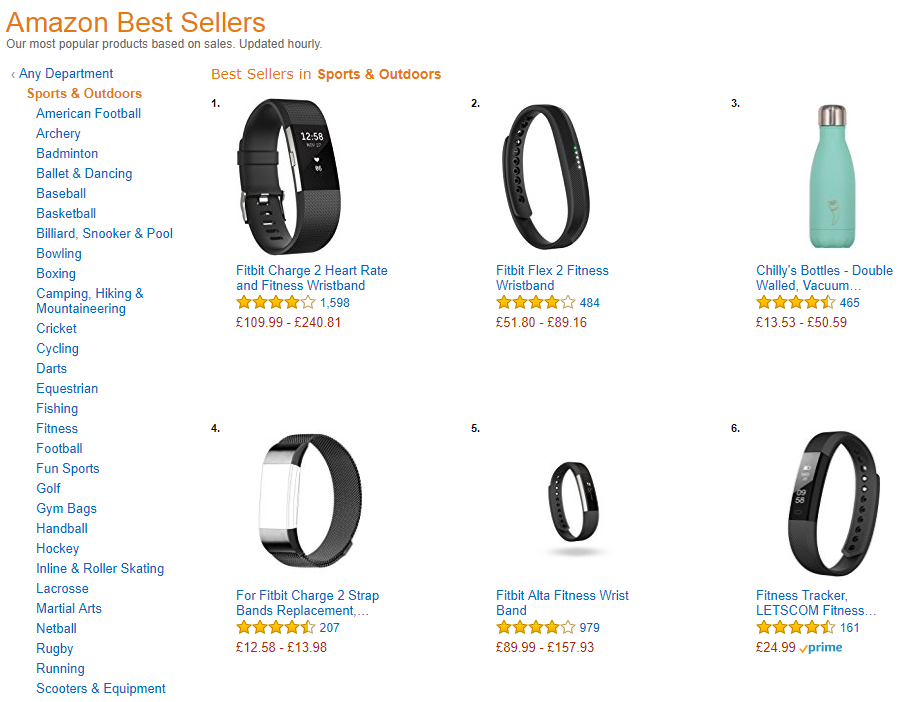 High demand products on Amazon