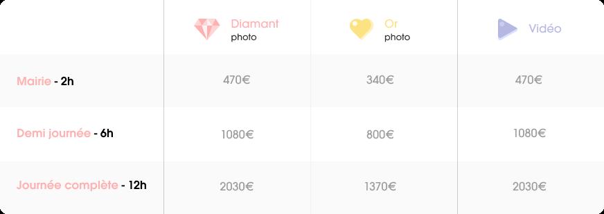 Les tarifs de nos photo-reporters