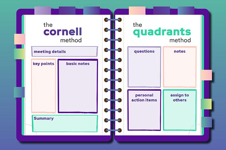 Note taking methods. Cornell method vs.  the Quadrant method.