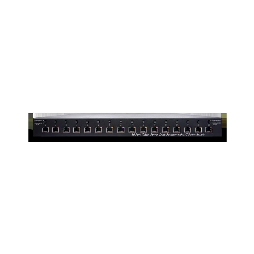16 埠高清影像/AC24V 電源/控制訊號整合接收器 (1U 機架式)