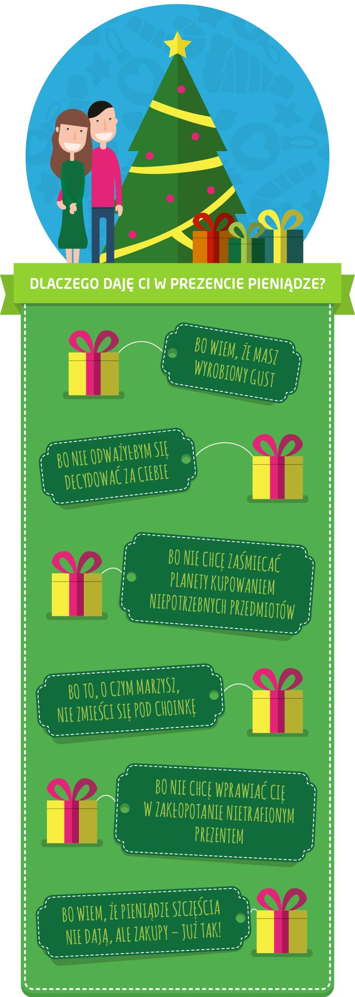 gotówka na święta czy wypada - savoir vivre infografika