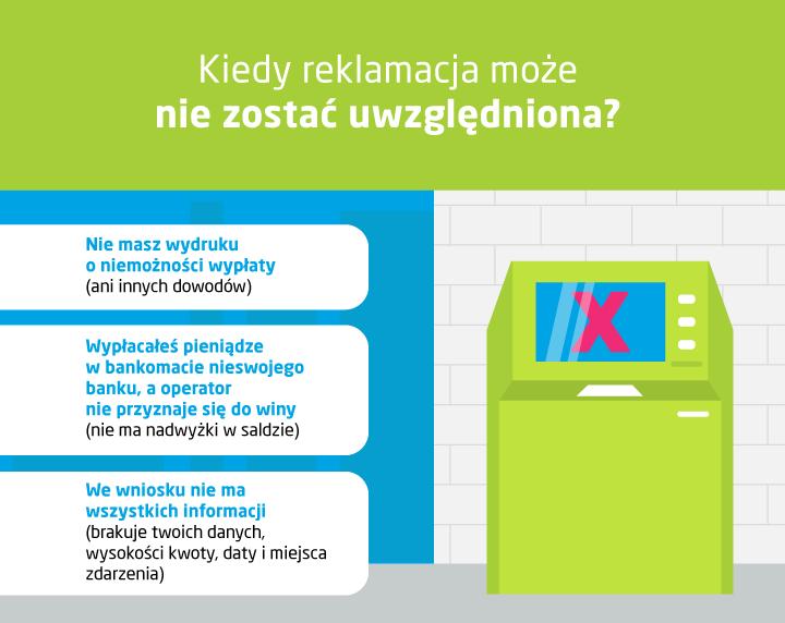 Bankomat nie wypłacił pieniędzy a pobrał z konta – zasady reklamacji infografika