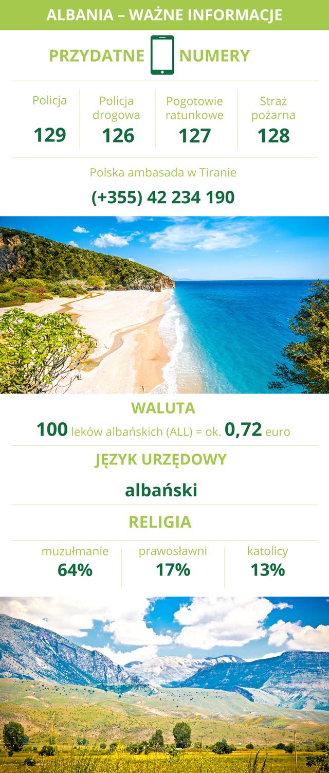 Albania_waluta, religia, język, bezpieczeństwo