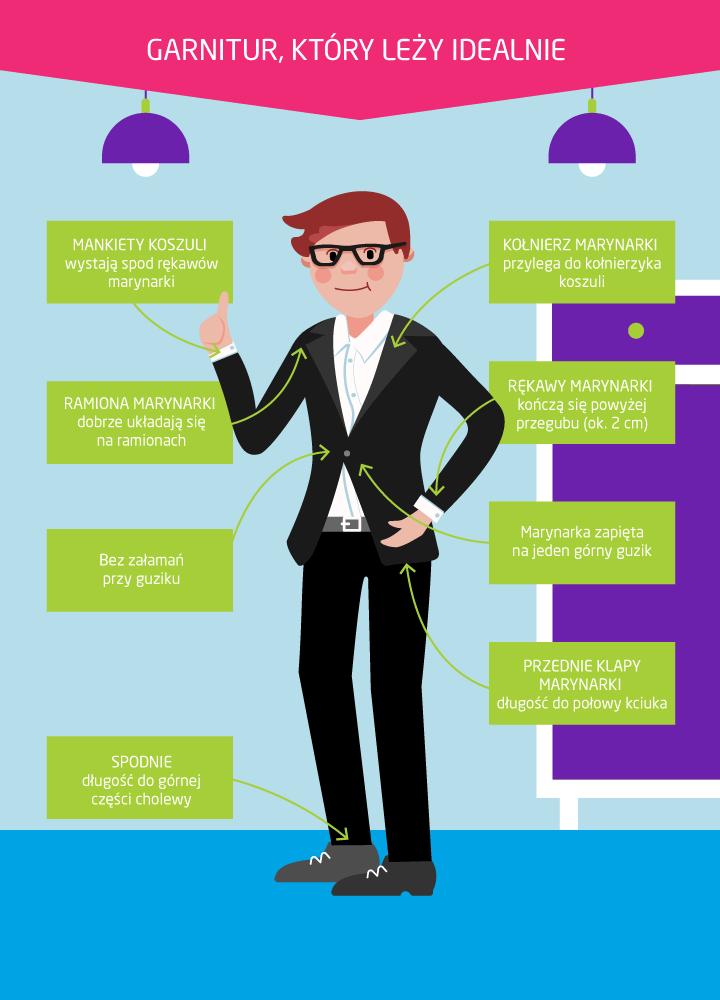 Idealny garnitur - jak rozpoznać czy dobrze leży?