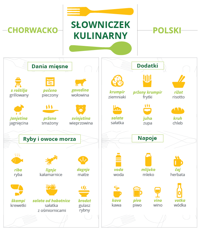Jedzenie w Chorwacji - słowniczek popularnych potraw