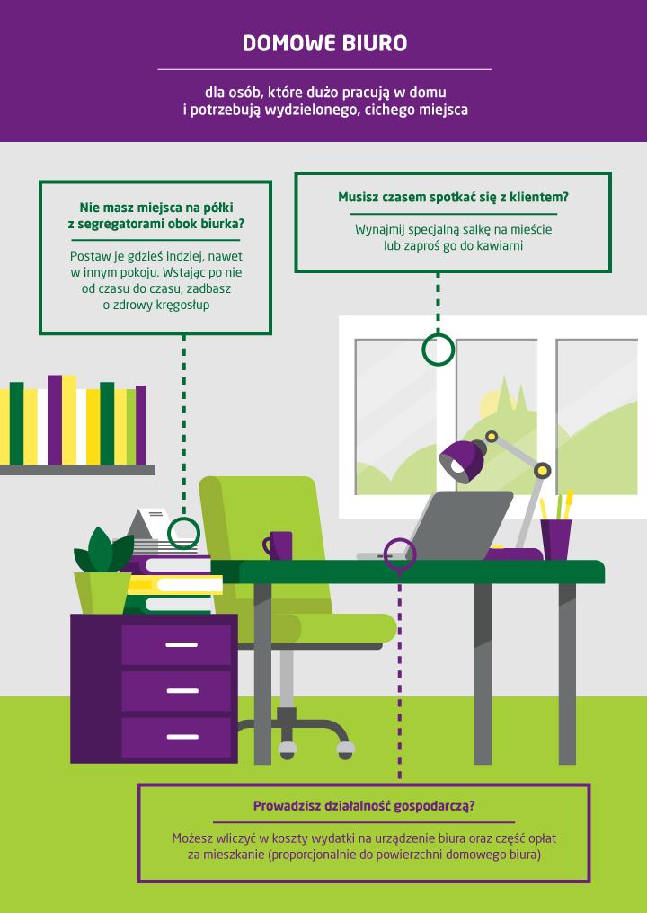 nowoczesne i przytulne domowe biuro
