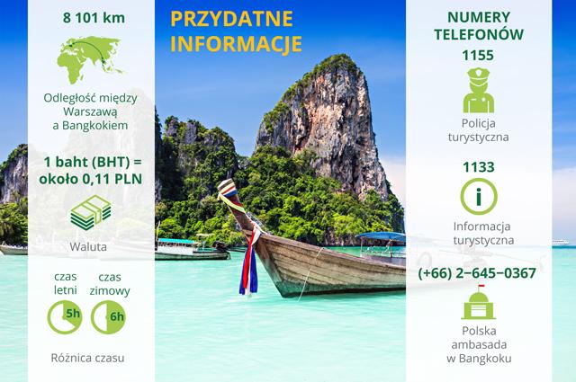 Tajlandia - waluta i inne informacje dla turystów