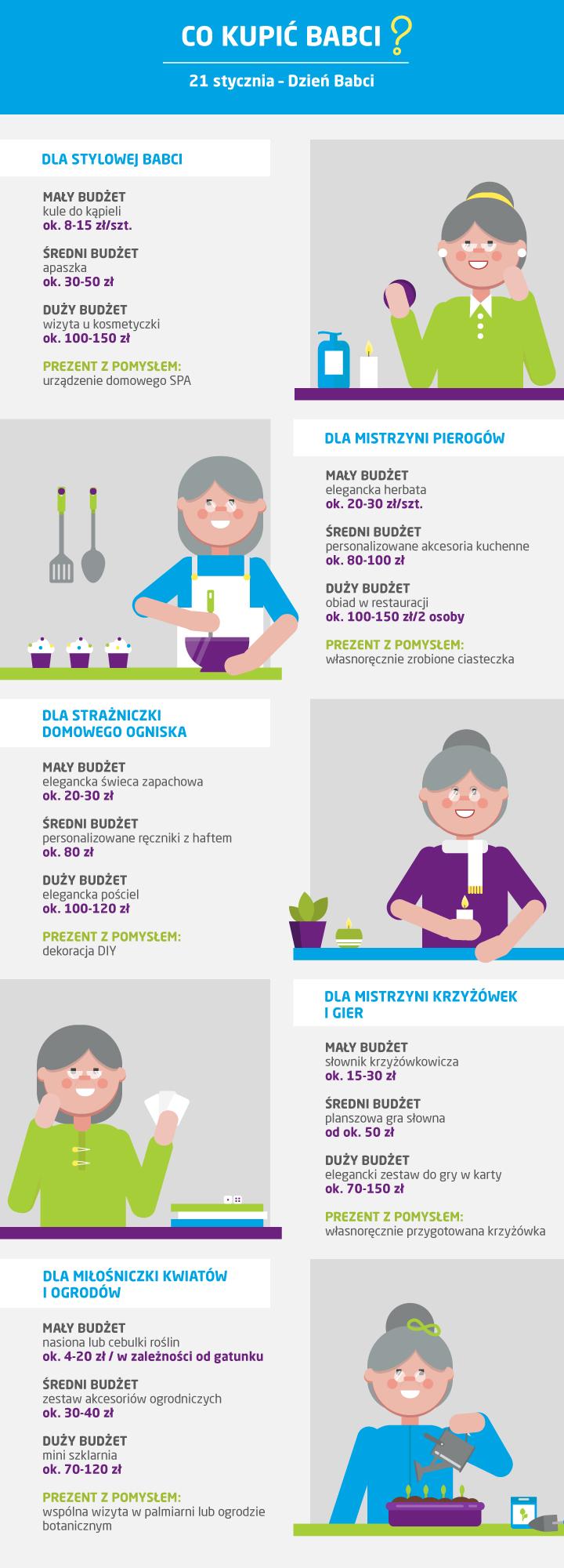 Co kupić babci? Pomysły na prezent z okazji Dnia Babci