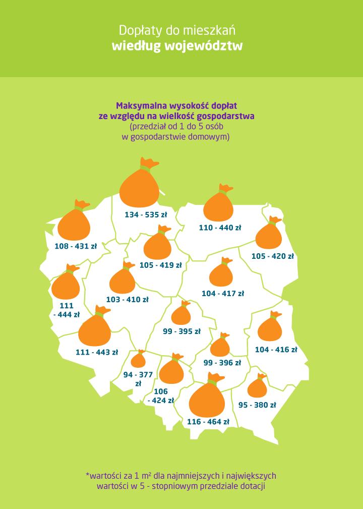 Dopłaty do czynszu najmu mieszkania według województw infografika