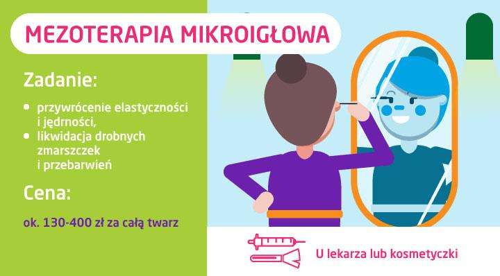 mezoterapaia mikroigłowa