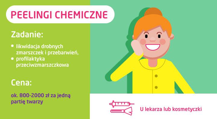 peelingi chemiczne