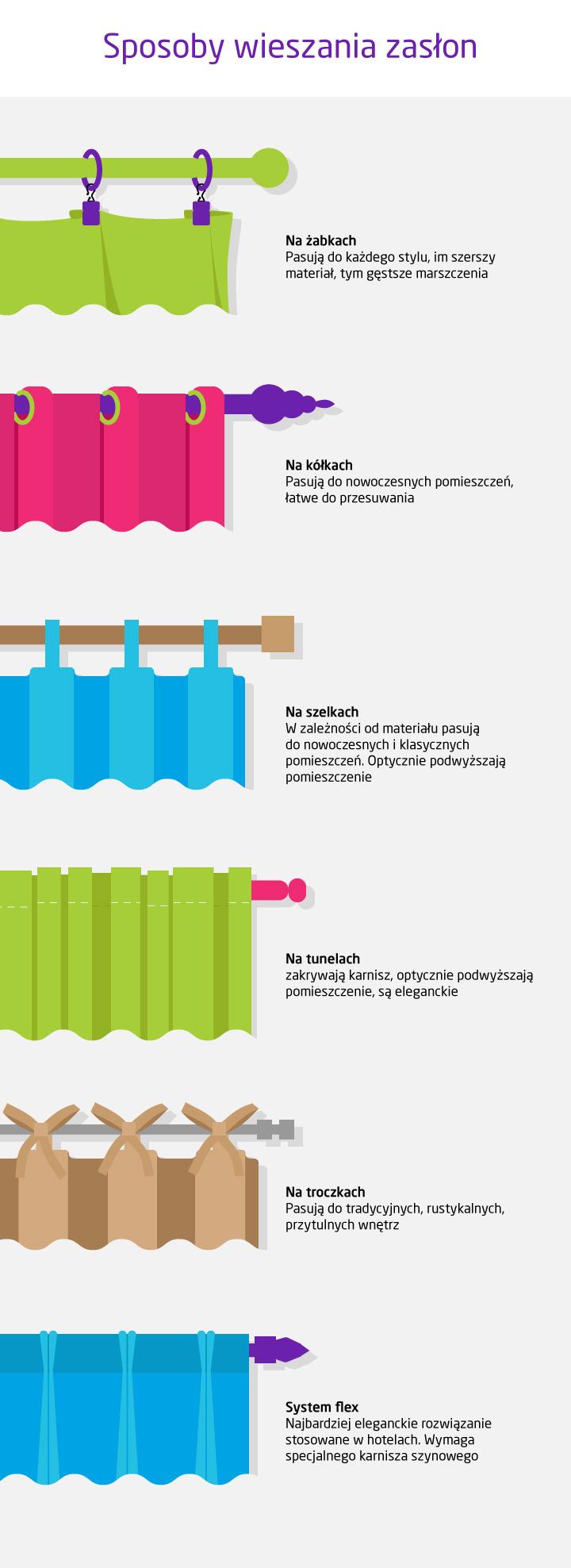 Jak powiesić zasłony - infografika