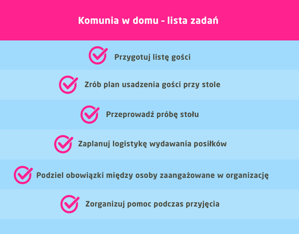 Komunia w domu - lista zadań