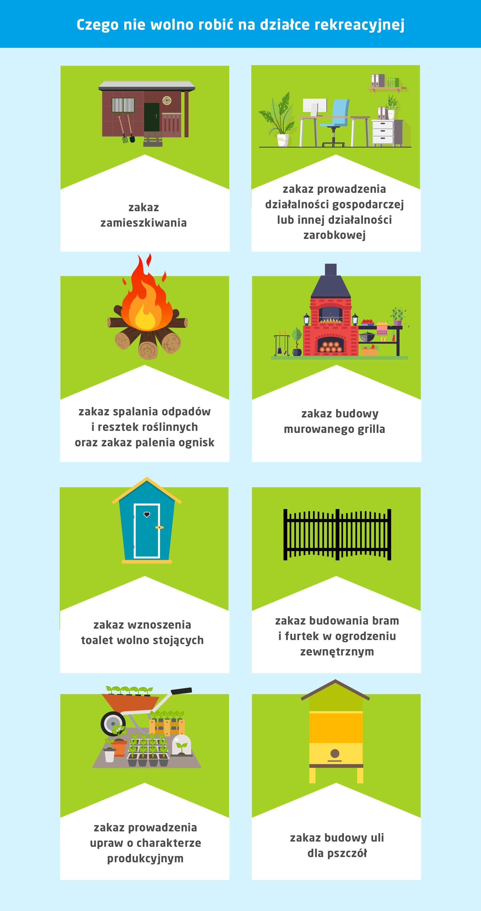 Rodzinne ogródki działkowe - czy można palić grilla? Czego nie wolno? Infografika