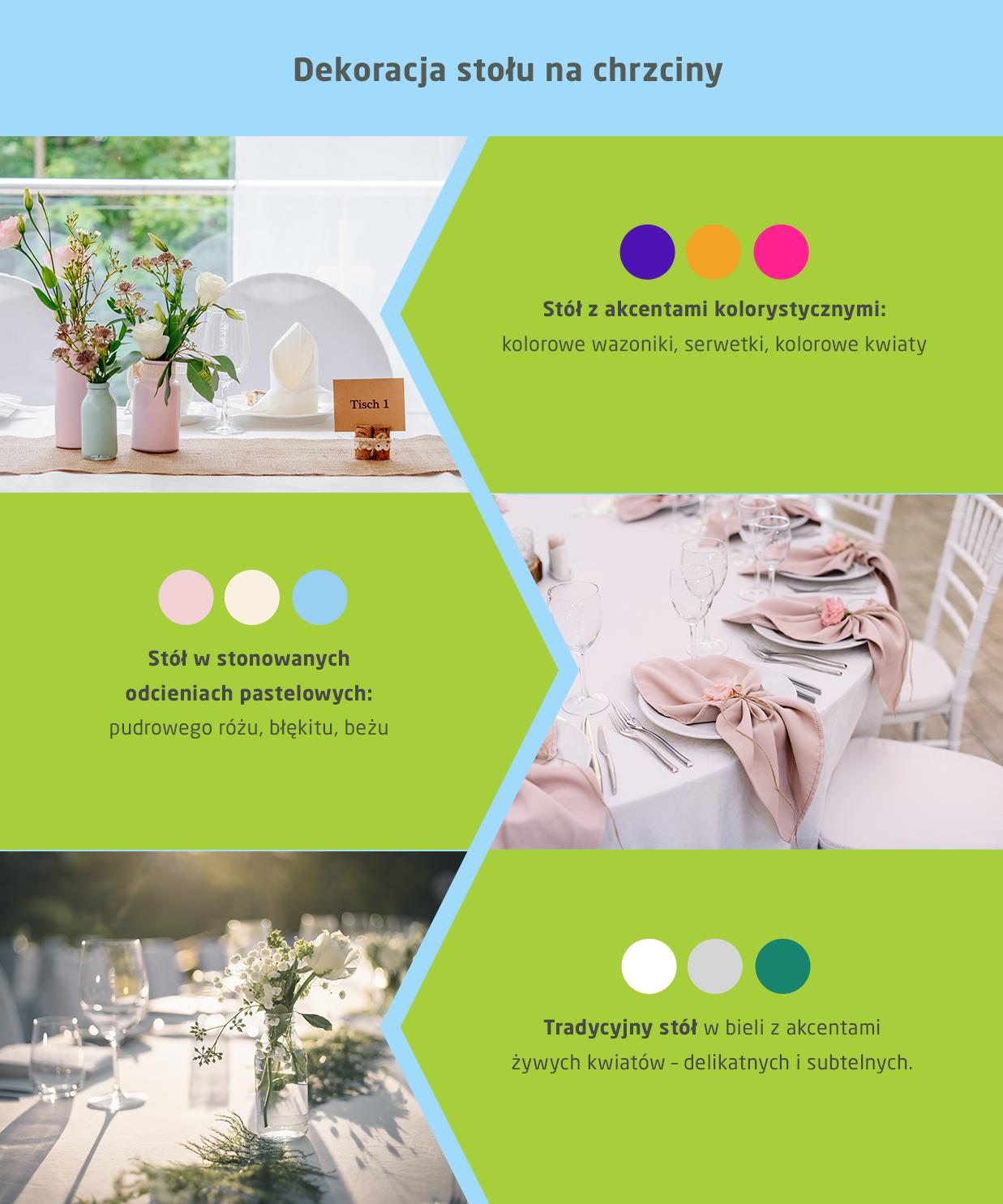 Dekoracja stołu na chrzciny - przykłady kolorów