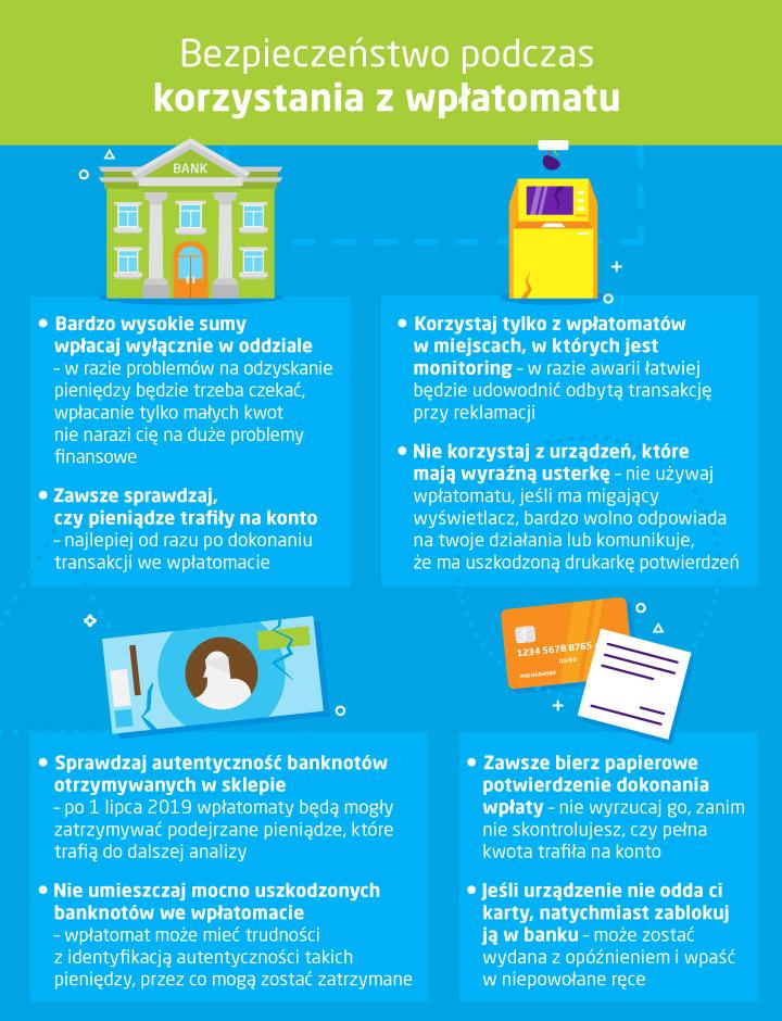 Jak bezpiecznie korzystać w wpłatomatu?