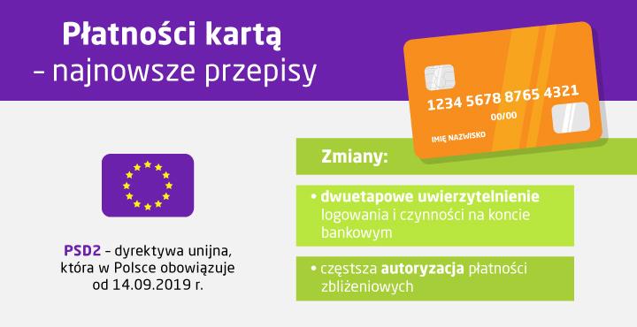 Płatności kartą - zmiany w przepisach